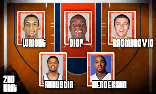Would Golden State take Raymond Felton for Brandon Wright?